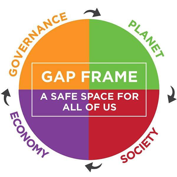 Gapframe